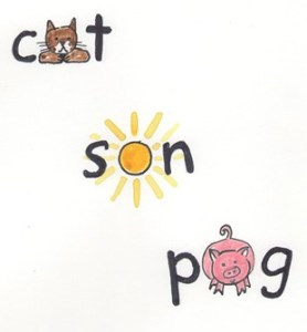 CVC means consonant-vowel-consonant, and refers to one syllable, short vowel words beginning with a consonant.