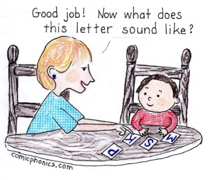 "Mother sointing to Letters on flash card and asking, ""What does the letter sound like/"""