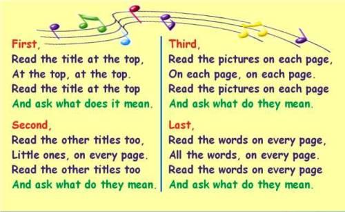 Reading Skills Rhyme