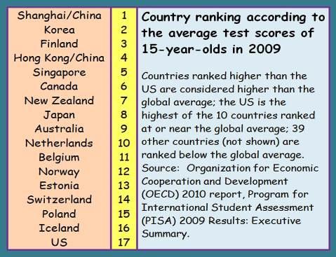 Organization for Economic Cooperation and Development (OECD) 2010 report, Program for International Student Assessment (PISA) 2009 Results