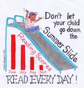 Summer slide (decline) of reading scores.