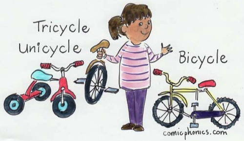 child looking at a unicycle, bicycle and tricycle