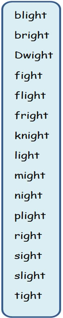 How to teach –ight, -ought, -ind, -ild and word families that don't follow  rules   comicphonics for early readers